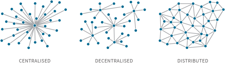 NetworkInnovation-Illu-Pos@3x